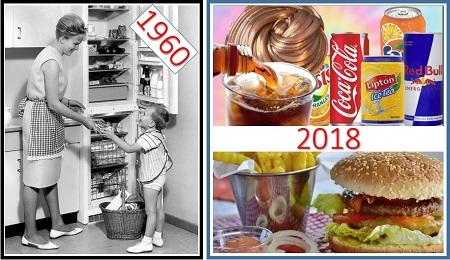 Conférence sur l'évolution de l'alimentation depuis 40 ans